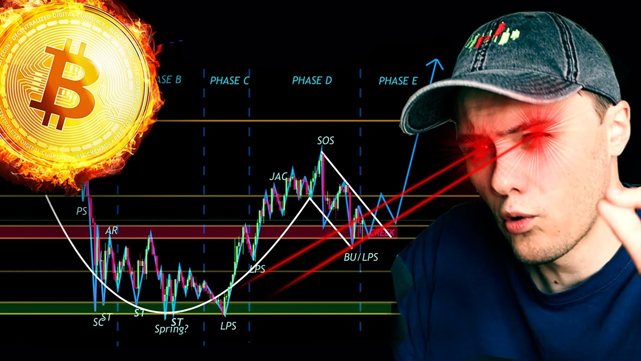 """DISGUSTING BITCOIN PRICE MANIPULATION!!! DON""""T GET PLAYED BY THE CRYPTO WHALES!!!"""